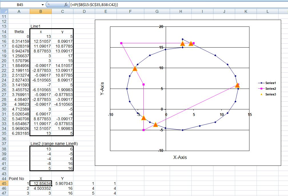 Drawing Lines Excel Vba : Intersections interpolations and rotations newton
