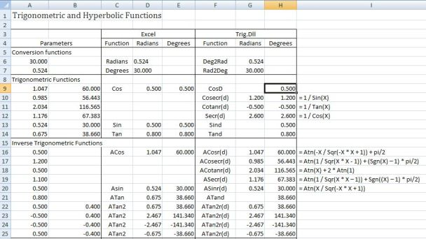 Trig Function Examples