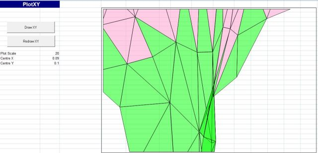 Finite element mesh at 20 x magnification
