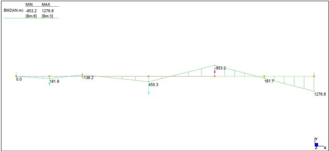SplineBeam2_1-5