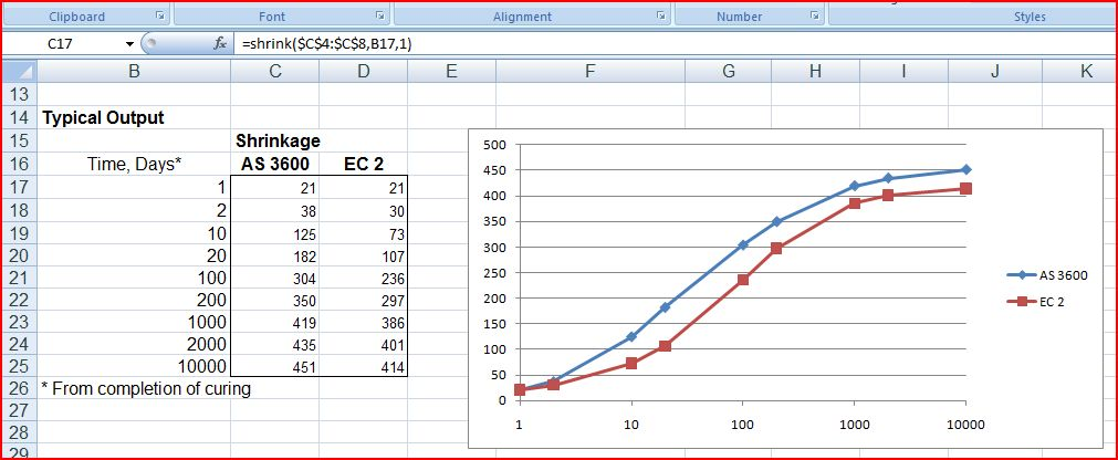 Reinforced Concrete Moment-Curvature – 2; Shrinkage and Creep ...