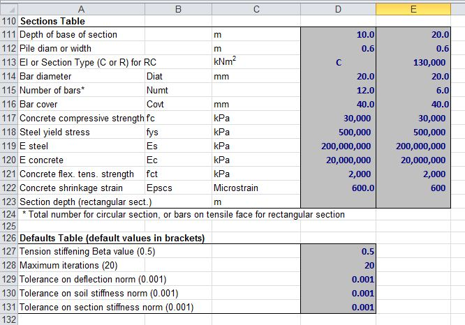 Lateral pile analyis with PY curves … | Newton Excel Bach
