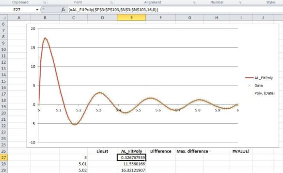 Fitting high order polynomials | Newton Excel Bach, not