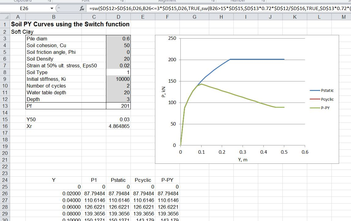The Switch Function Vba And Udf Newton Excel Bach Not Just