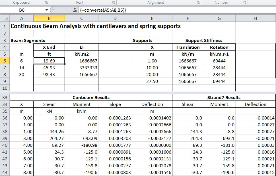 Daily Download 4: Continuous Beam Analysis | Newton Excel Bach, not