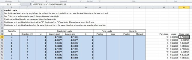 Calculation of global loads