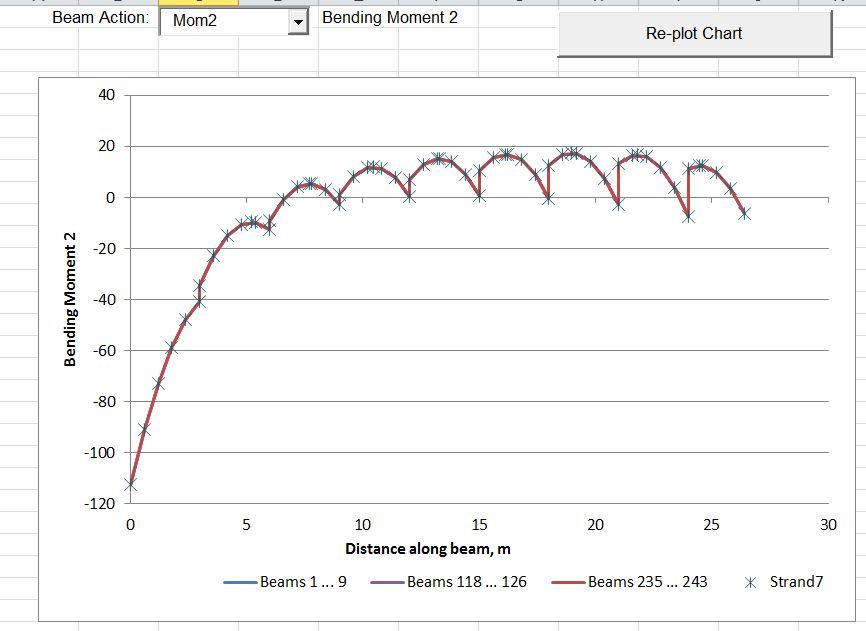 3dframe  u2013 3d frame analysis for excel