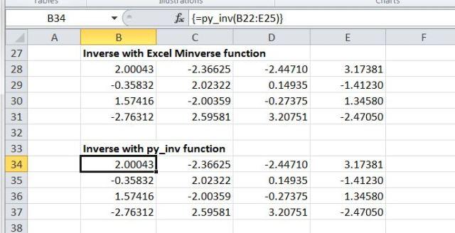 Matrix inversion functions