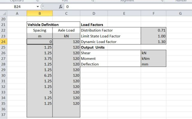Vehicle loads and axle spacing, load factors, and output units