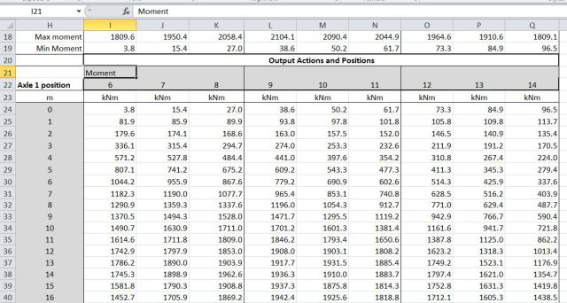Output action type entered in column I only
