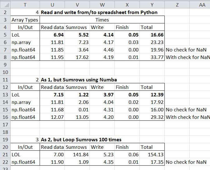 Transfer of arrays to/from Python with Pyxll – Part 2