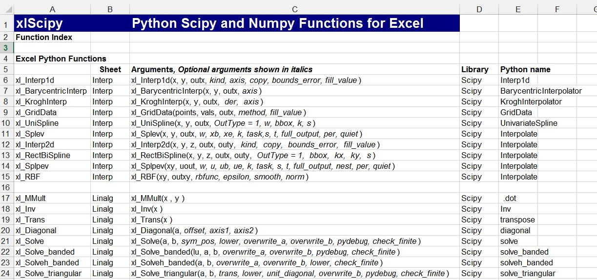 Numpy and Scipy for Excel | Newton Excel Bach, not (just) an
