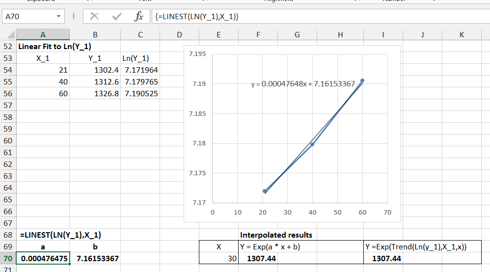 Using Linest for non-linear curve fitting, examples, hints