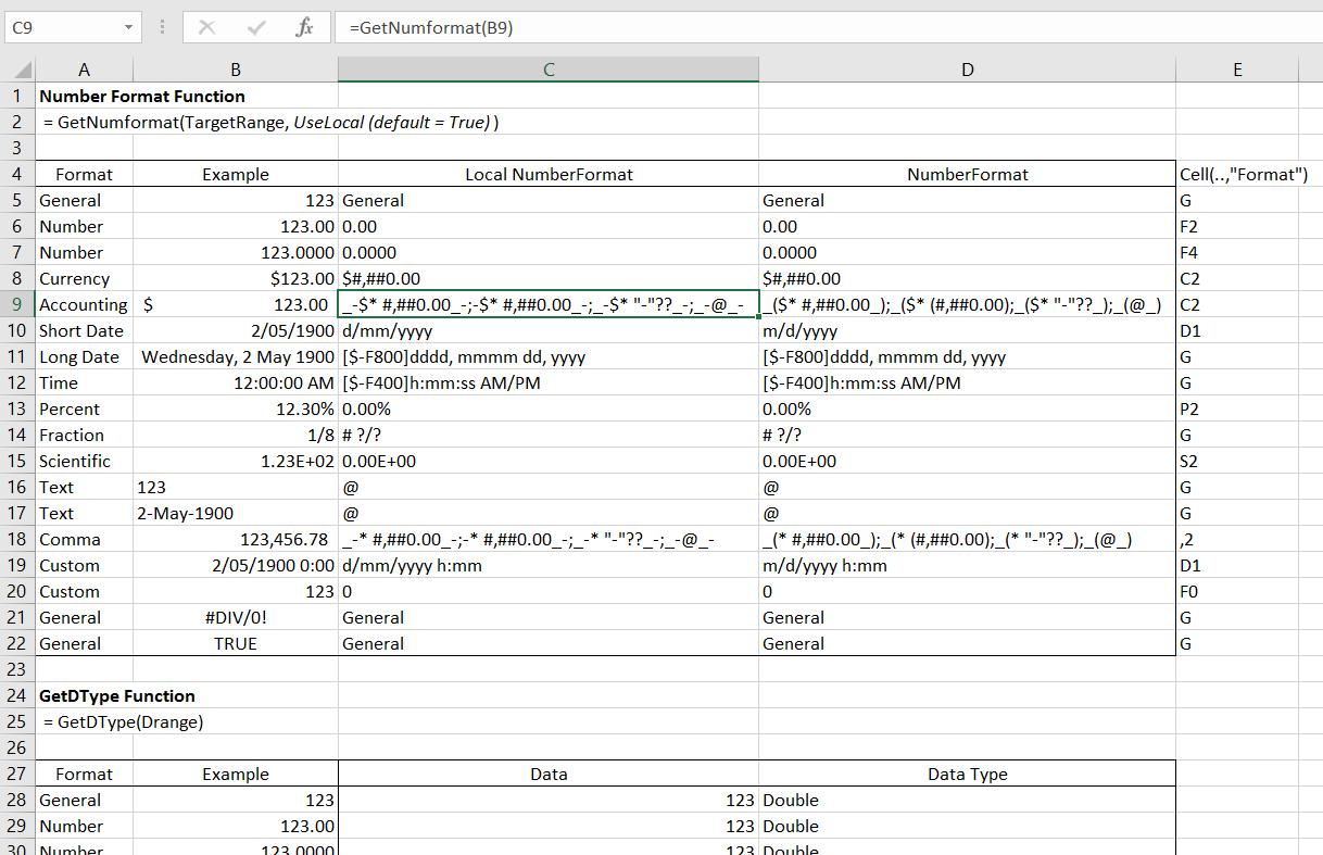 Unix date format in Sydney