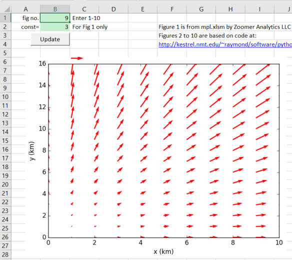 Use Matplotlib from Excel with xlwings   Newton Excel Bach, not