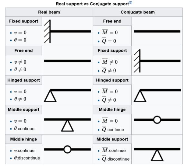 conjugate1-0