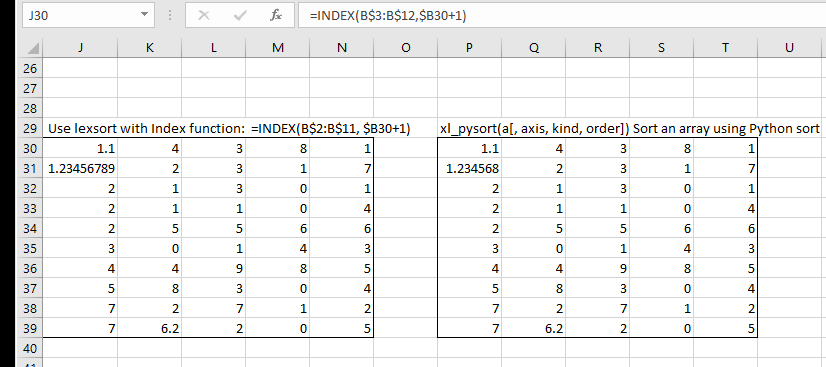 Sorting with Python and Numpy | Newton Excel Bach, not (just