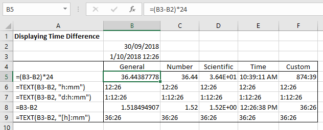 Newton Excel Bach, not (just) an Excel Blog   An Excel blog for