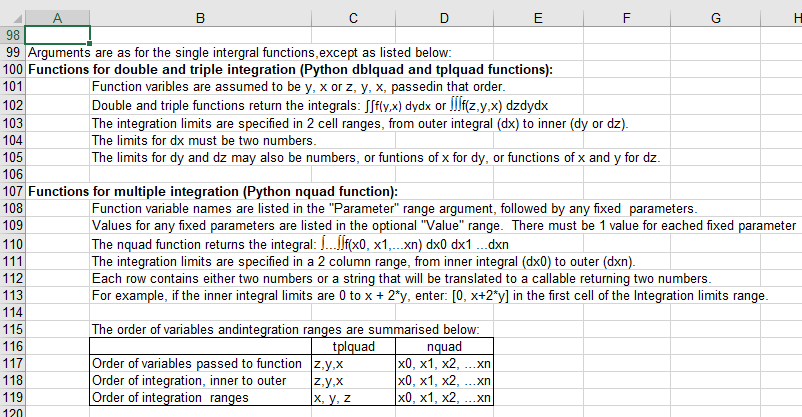 Multiple Integration with Scipy | Newton Excel Bach, not